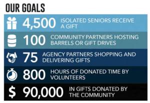 gifts-for-seniors-goals